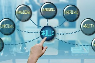 Two Essential Skills of A Great HR Business Partner - People Development Network